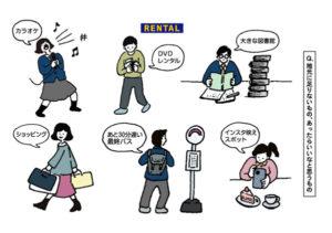 前回に引き続き、綾部高校3年生に実施したアンケートへの回答から「18歳のキモチ」を分析する。